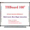 THBoard 100